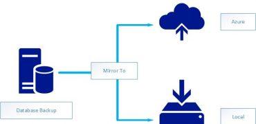 Backup Mirror Base de Datos Database Azure Power BI Business Intelligence Analysis Services Reporting Integration SSMS SSIS SSAS SSRS Aleson ITC SQL Server Valencia Madrid Barcelona Spain España