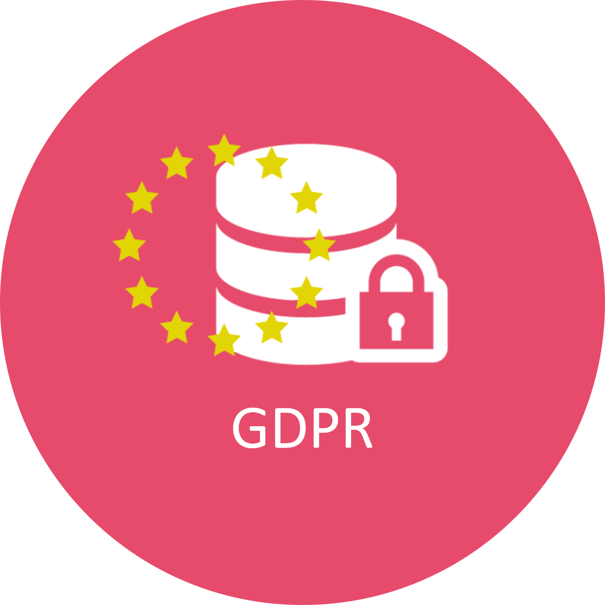 GDPR Database Azure Power BI Business Intelligence Analysis Services Reporting Integration SSMS SSIS SSAS SSRS Aleson ITC SQL Server Valencia Madrid Barcelona Spain España