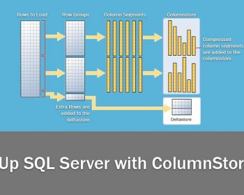 speed up sqlserver with columnstore index