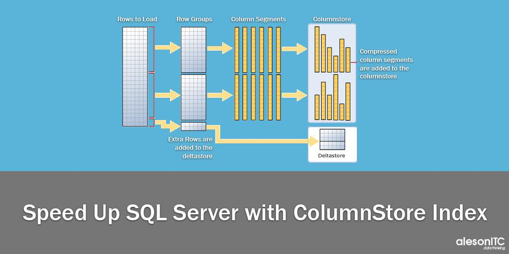 Speed Up SQL Server with ColumnStore Index - Aleson ITC