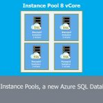 Instance pool 8 vcore