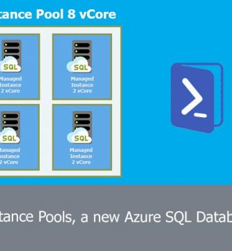 Deploying Instance Pools, a new Azure SQL Database Resource