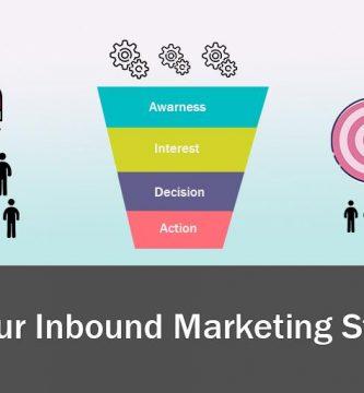 Create Your Inbound Marketing Strategy