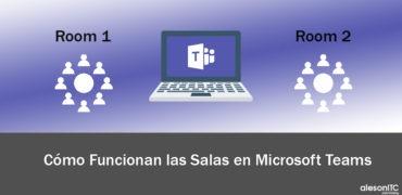 Cómo Funcionan las Salas en Microsoft Teams